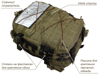 Модульный рюкзак трансформер